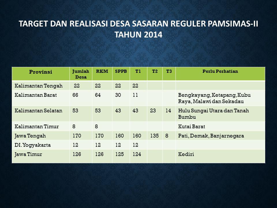 TARGET DAN REALISASI DESA SASARAN REGULER PAMSIMAS-II TAHUN 2014