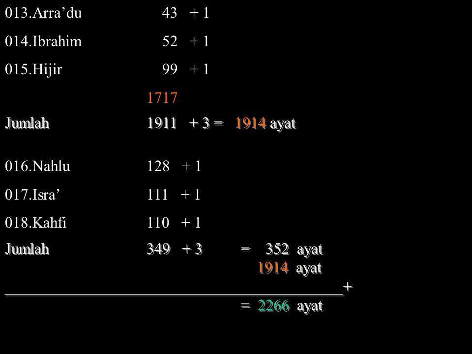 013.Arra'du 43 + 1 014.Ibrahim 52 + 1. 015.Hijir 99 + 1. 1717. Jumlah 1911 + 3 = 1914 ayat.