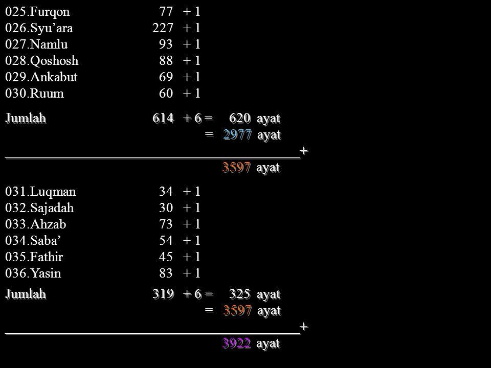 025.Furqon 77 + 1 026.Syu'ara 227 + 1. 027.Namlu 93 + 1. 028.Qoshosh 88 + 1. 029.Ankabut 69 + 1.