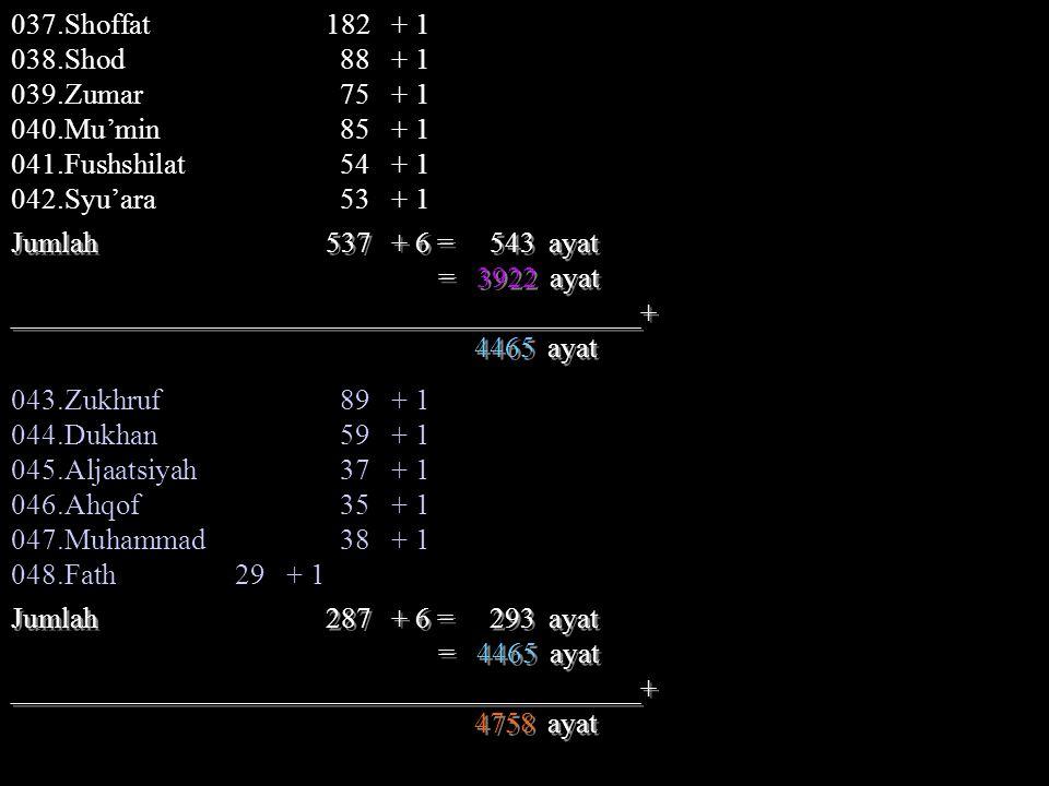 037.Shoffat 182 + 1 038.Shod 88 + 1. 039.Zumar 75 + 1. 040.Mu'min 85 + 1. 041.Fushshilat 54 + 1.
