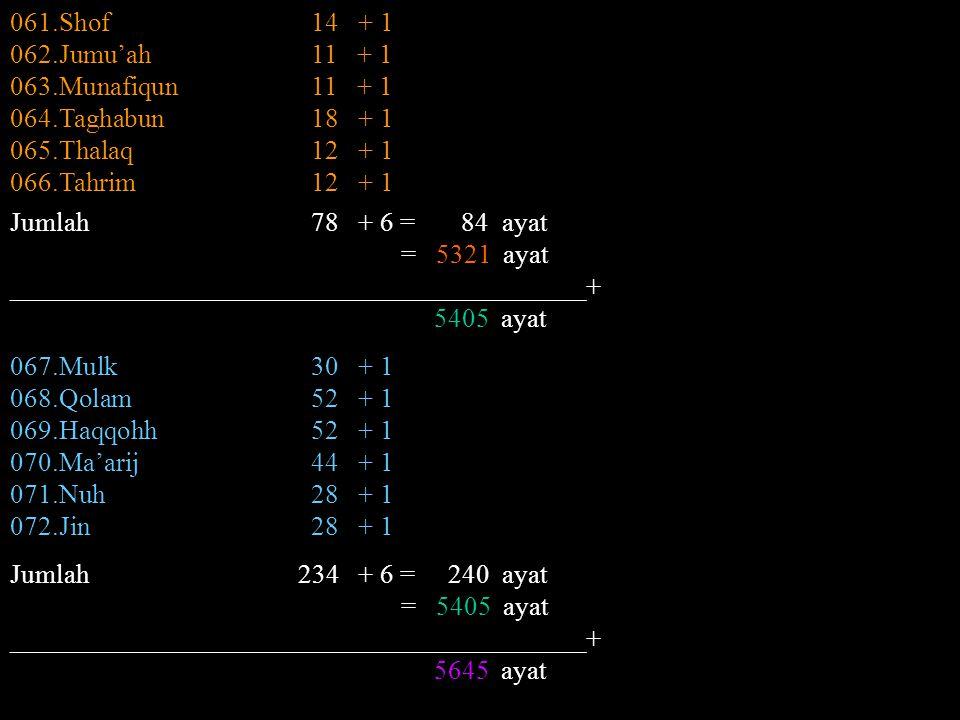 061.Shof 14 + 1 062.Jumu'ah 11 + 1. 063.Munafiqun 11 + 1. 064.Taghabun 18 + 1.