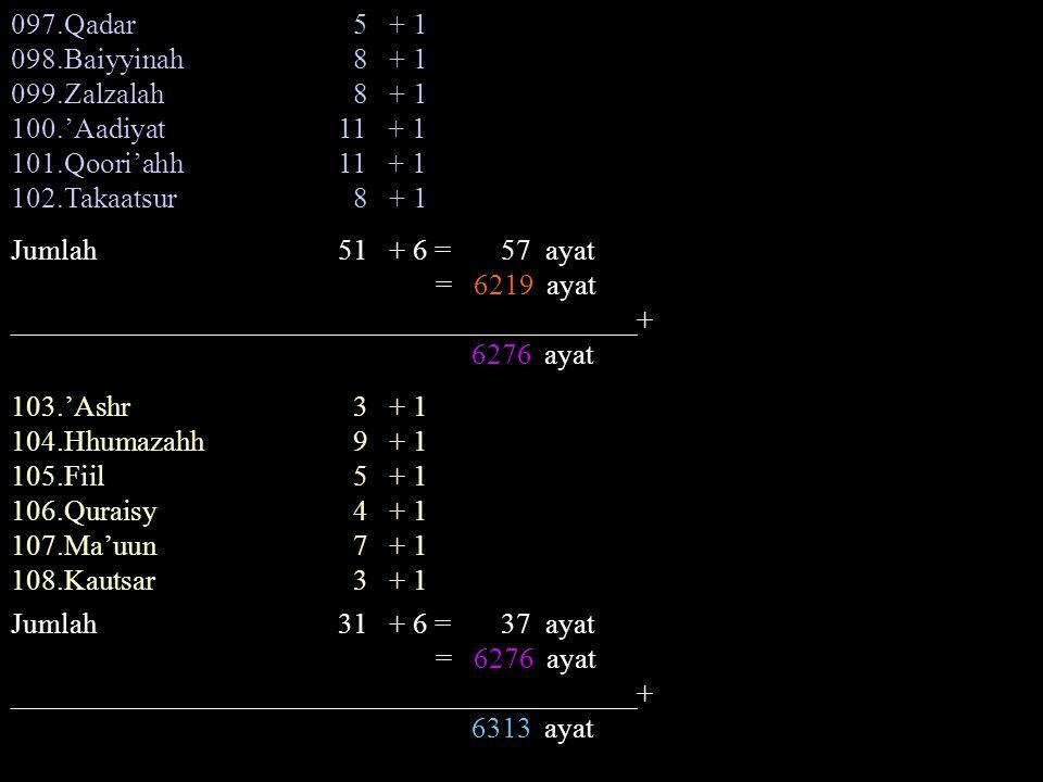 097.Qadar 5 + 1 098.Baiyyinah 8 + 1. 099.Zalzalah 8 + 1. 100.'Aadiyat 11 + 1.