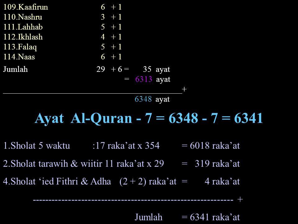 109.Kaafirun 6 + 1 110.Nashru 3 + 1. 111.Lahhab 5 + 1. 112.Ikhlash 4 + 1.