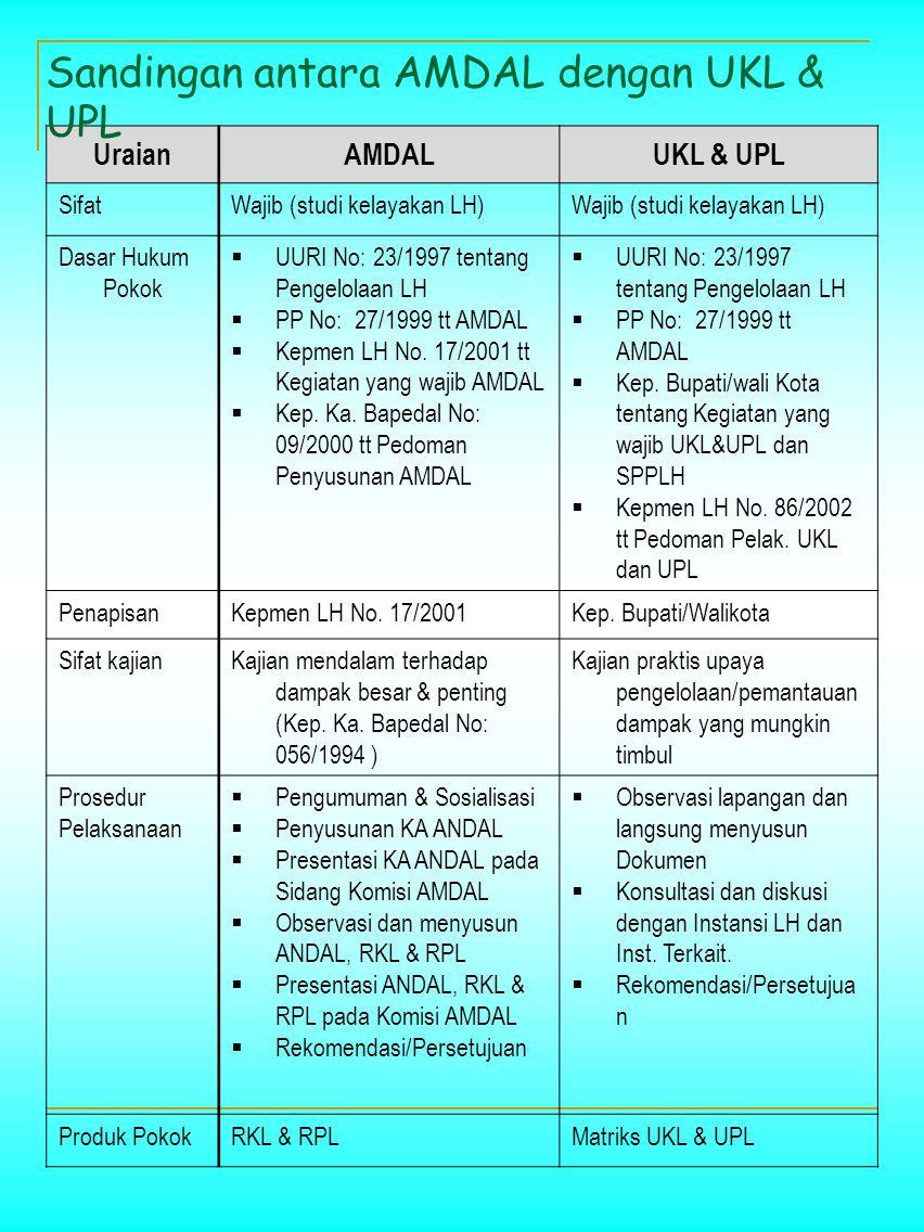 Sandingan antara AMDAL dengan UKL & UPL
