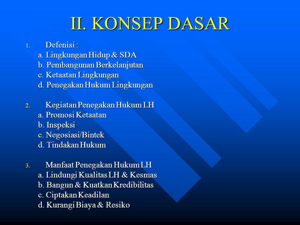II. KONSEP DASAR Defenisi : a. Lingkungan Hidup & SDA