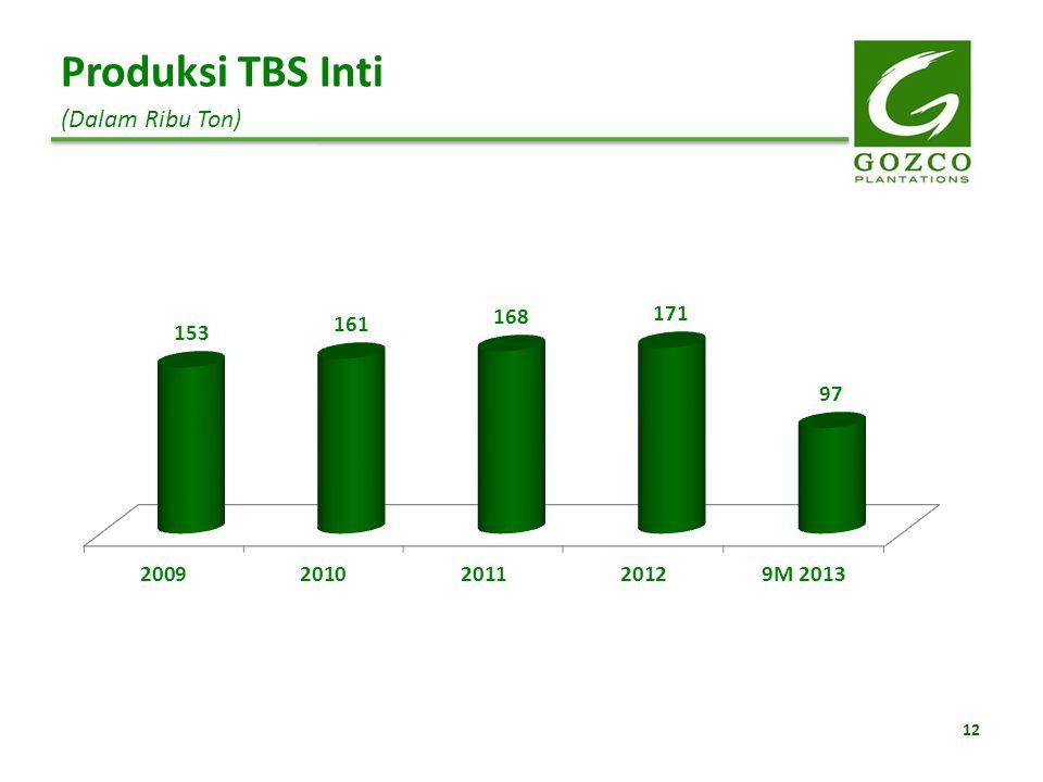 Produksi TBS Inti (Dalam Ribu Ton) 12