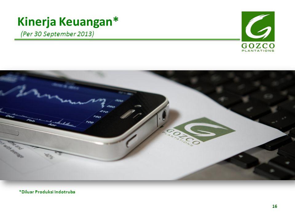 Kinerja Keuangan* (Per 30 September 2013)