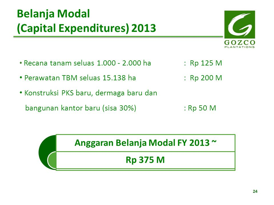 Anggaran Belanja Modal FY 2013 ~