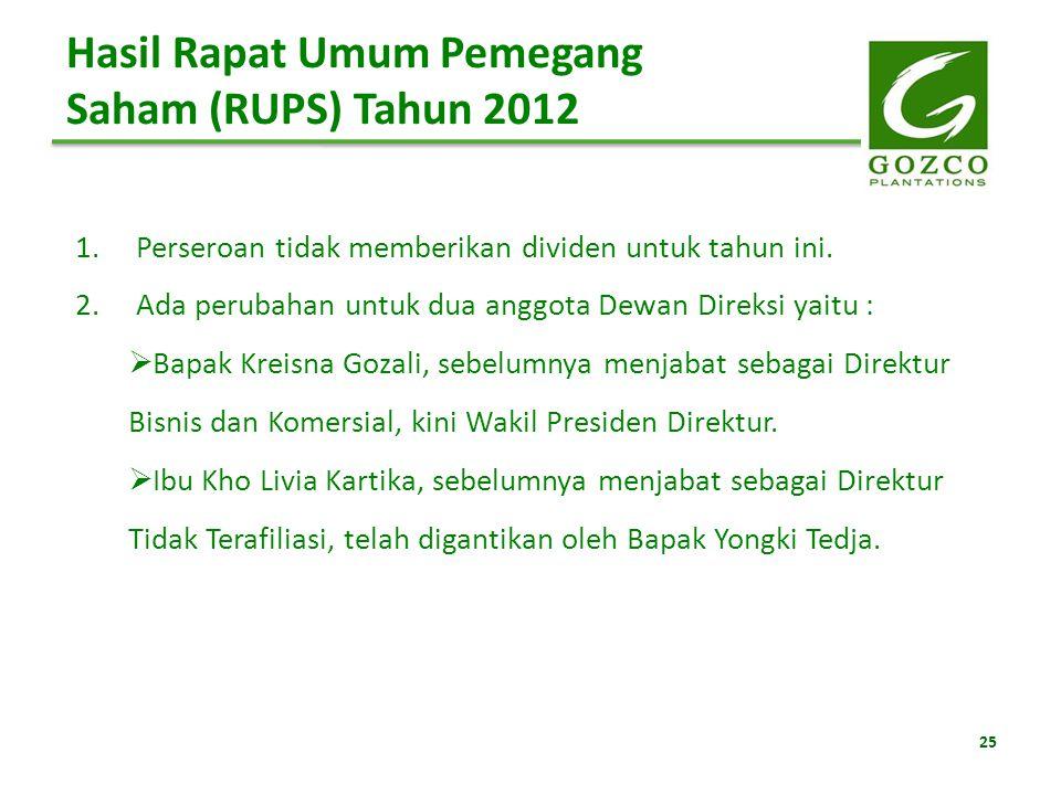 Hasil Rapat Umum Pemegang Saham (RUPS) Tahun 2012