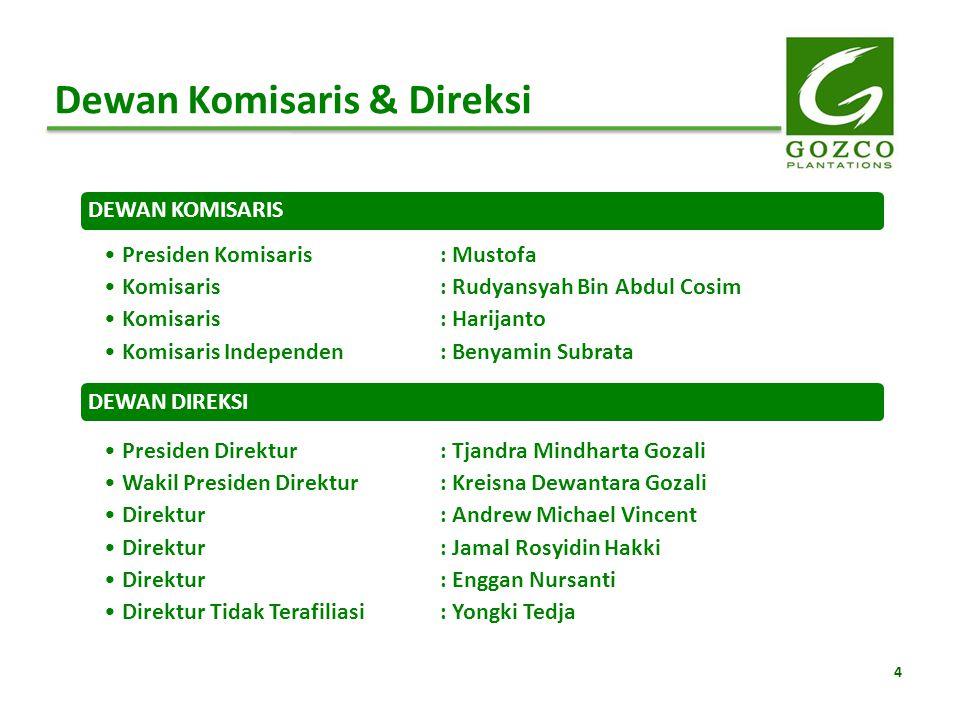 Dewan Komisaris & Direksi