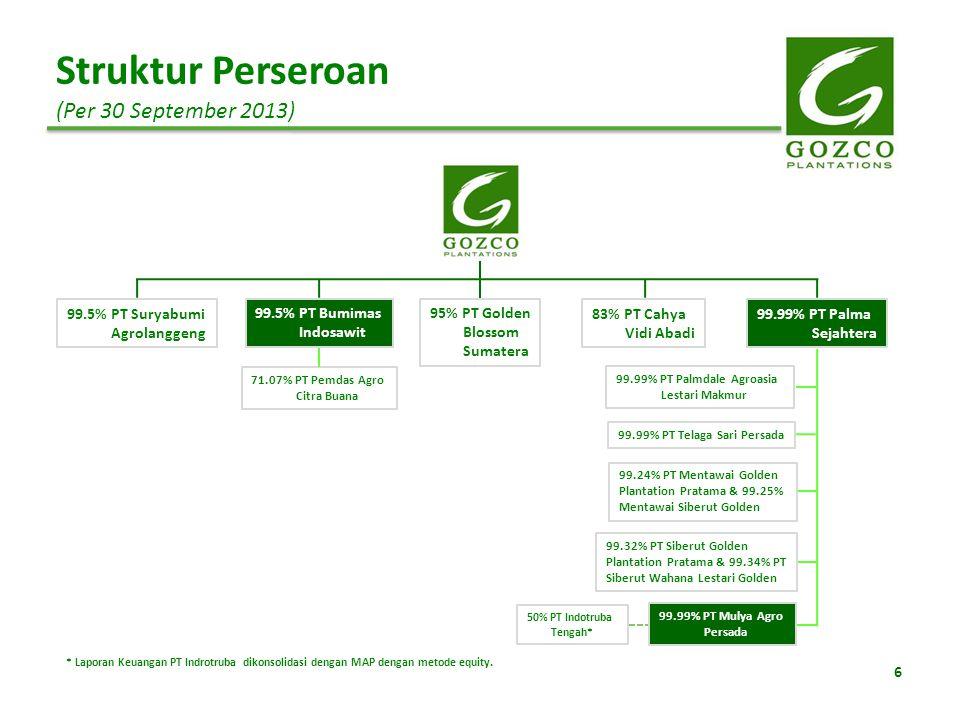 Struktur Perseroan (Per 30 September 2013)