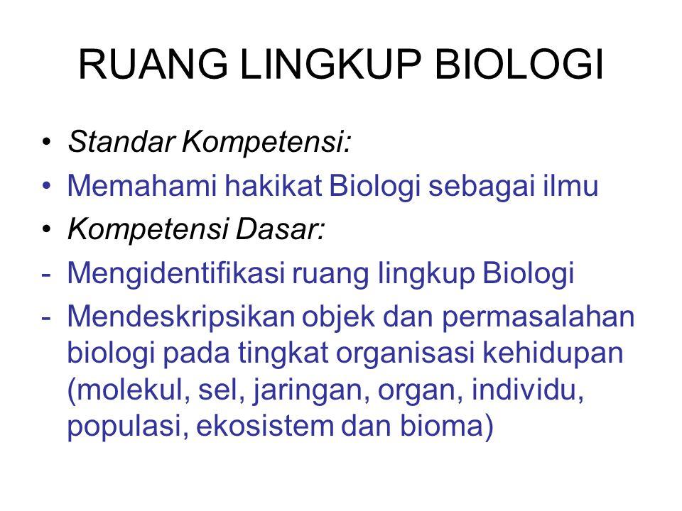 RUANG LINGKUP BIOLOGI Standar Kompetensi: