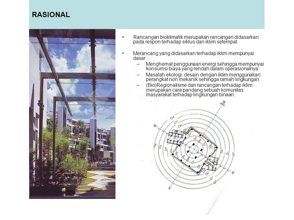 RASIONAL Rancangan bioklimatik merupakan rancangan didasarkan pada respon terhadap siklus dan iklim setempat.