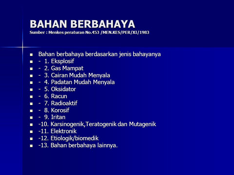 BAHAN BERBAHAYA Sumber : Menkes peraturan No.453 /MEN.KES/PER/XI/1983