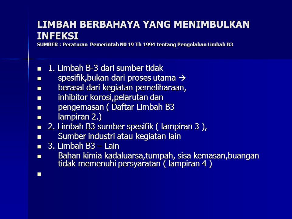 LIMBAH BERBAHAYA YANG MENIMBULKAN INFEKSI SUMBER : Peraturan Pemerintah N0 19 Th 1994 tentang Pengolahan Limbah B3