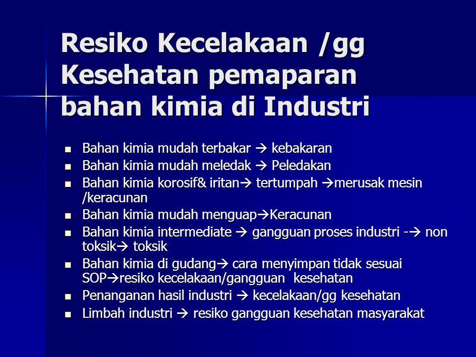 Resiko Kecelakaan /gg Kesehatan pemaparan bahan kimia di Industri