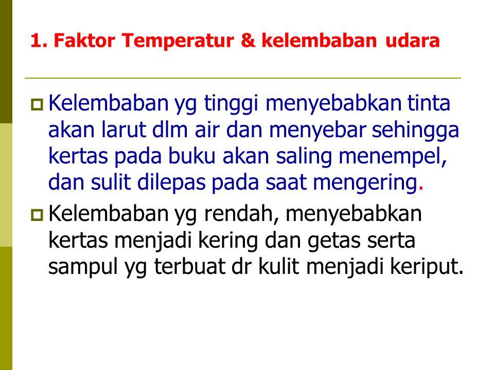1. Faktor Temperatur & kelembaban udara