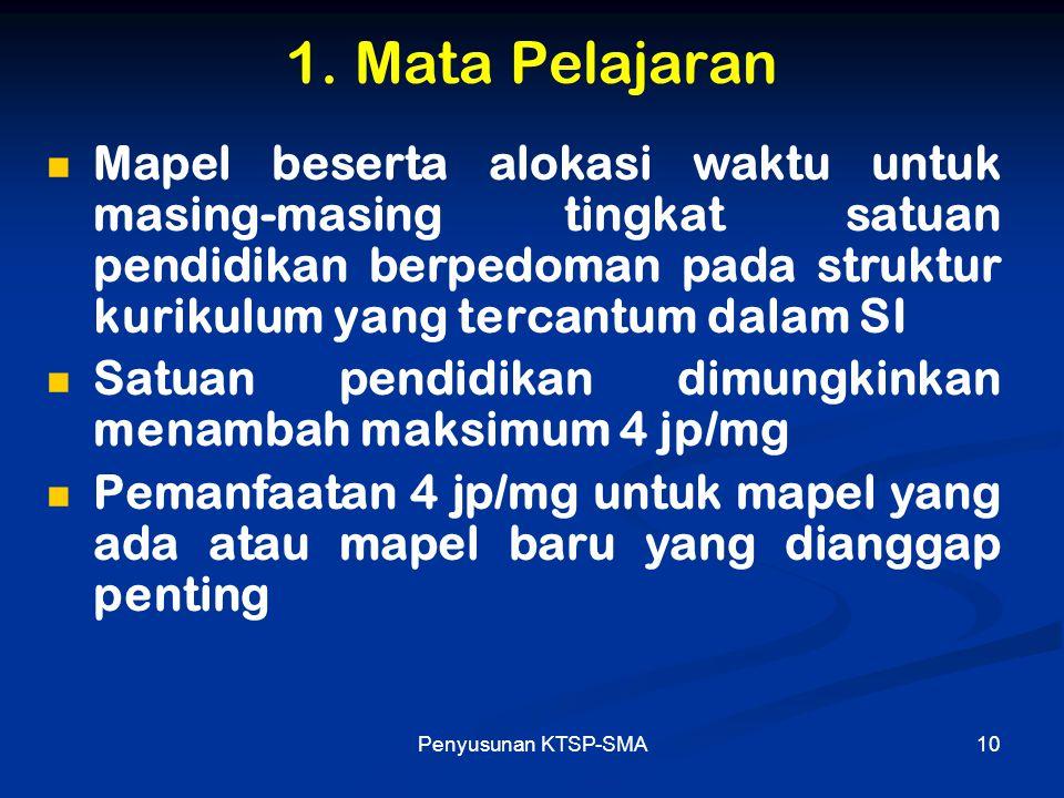 1. Mata Pelajaran