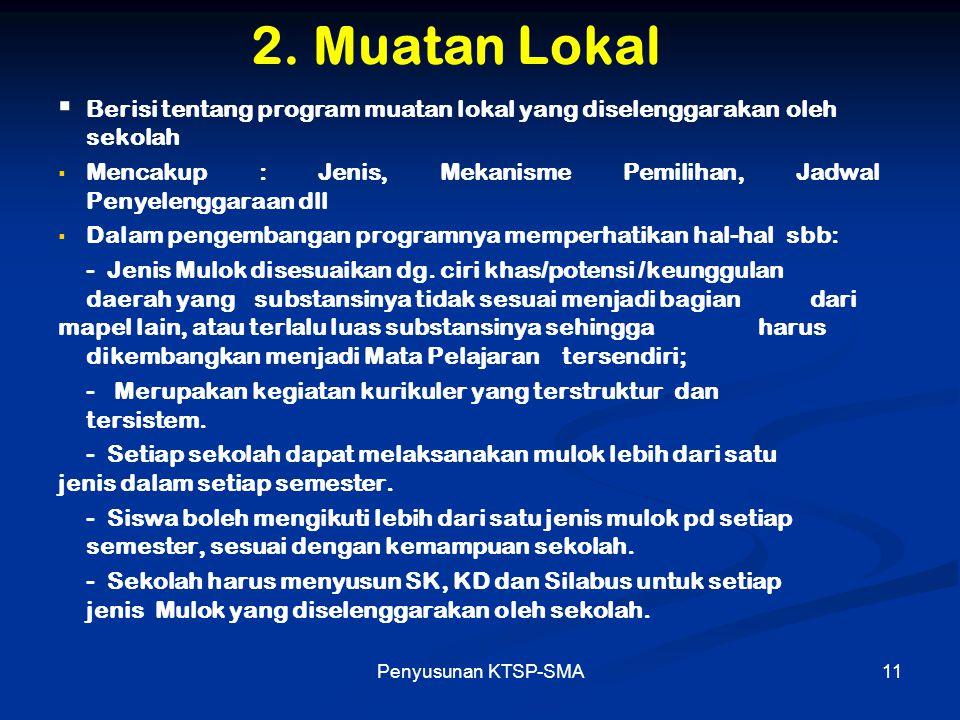 2. Muatan Lokal Berisi tentang program muatan lokal yang diselenggarakan oleh sekolah.