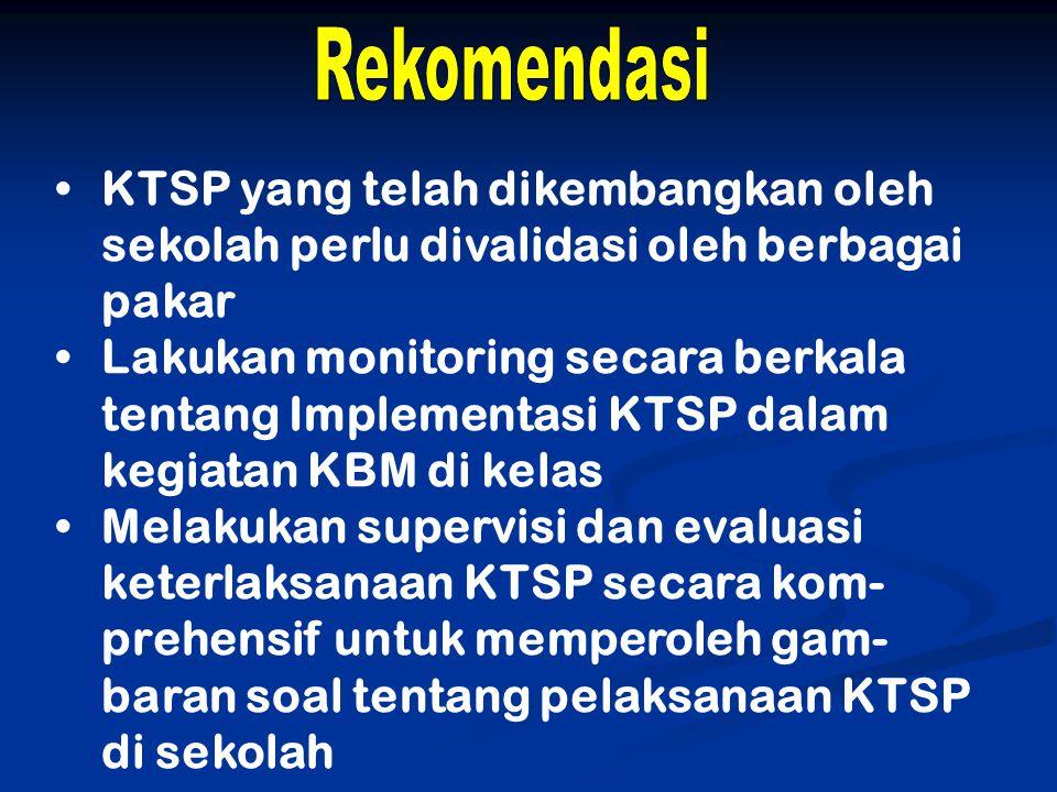 Rekomendasi KTSP yang telah dikembangkan oleh sekolah perlu divalidasi oleh berbagai pakar.