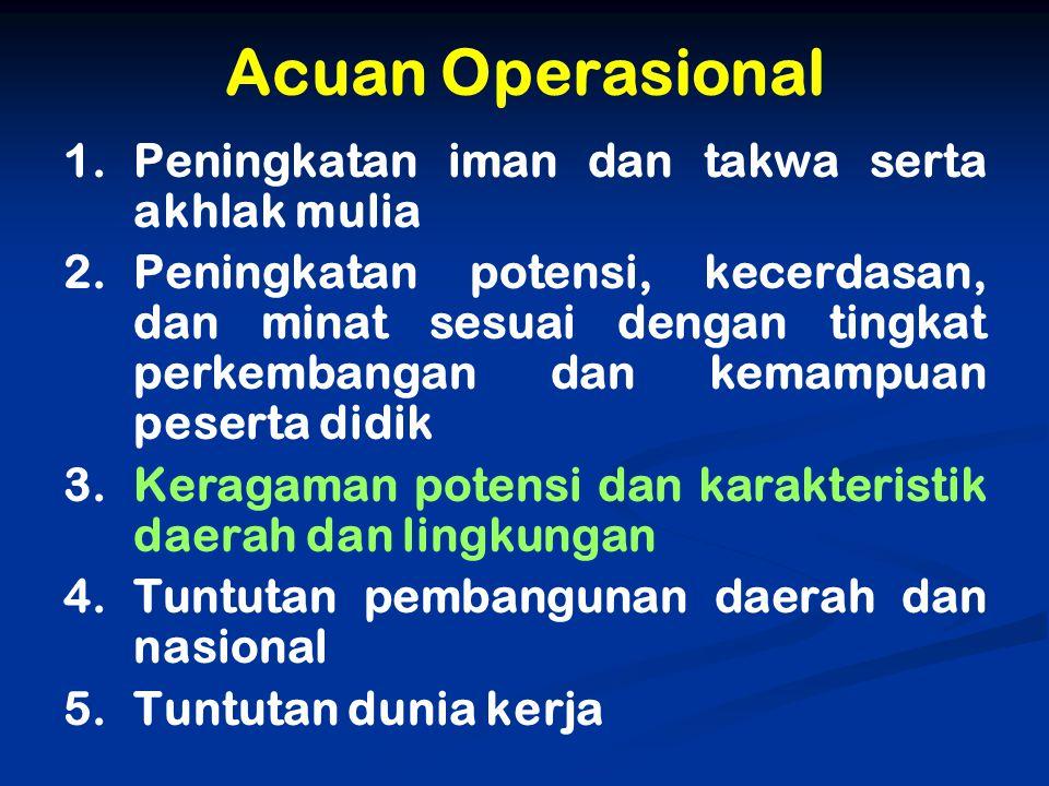 Acuan Operasional Peningkatan iman dan takwa serta akhlak mulia