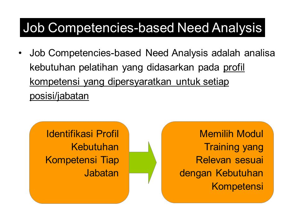 Job Competencies-based Need Analysis
