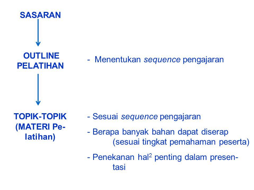 SASARAN OUTLINE. PELATIHAN. TOPIK-TOPIK. (MATERI Pe- latihan) - Menentukan sequence pengajaran.