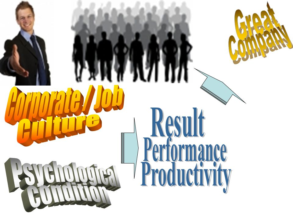 Great Company Corporate / Job Result Culture Performance Psychological Productivity condition
