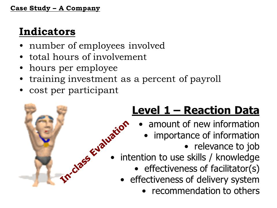 Indicators Level 1 – Reaction Data number of employees involved