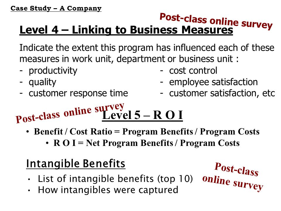 Level 5 – R O I Level 4 – Linking to Business Measures