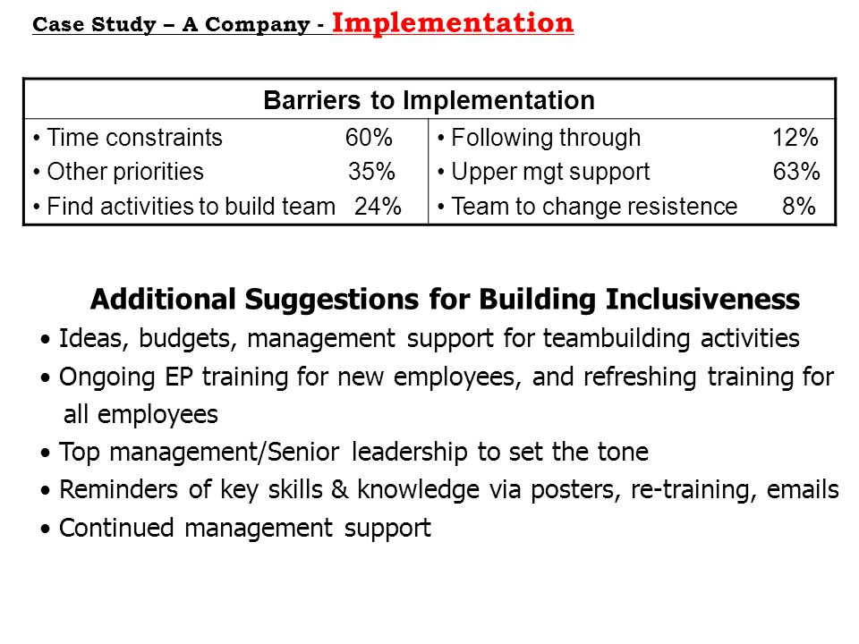 Additional Suggestions for Building Inclusiveness