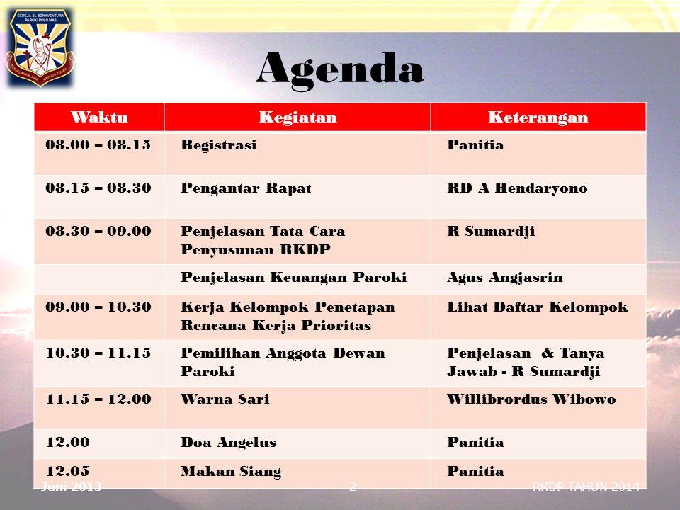 Agenda Waktu Kegiatan Keterangan 08.00 – 08.15 Registrasi Panitia