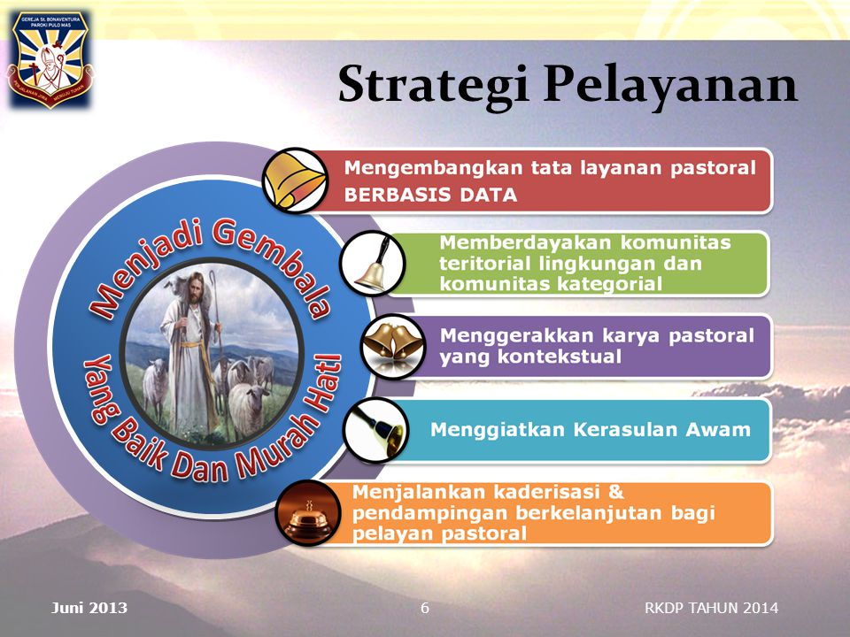 Strategi Pelayanan Juni 2013 6 RKDP TAHUN 2014