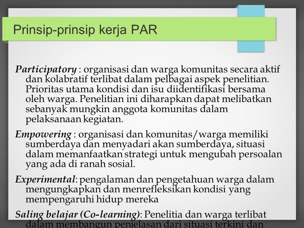 Prinsip-prinsip kerja PAR