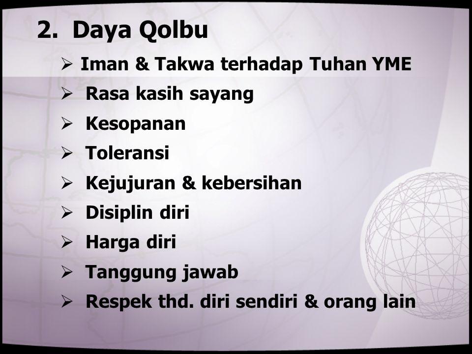 2. Daya Qolbu Iman & Takwa terhadap Tuhan YME Rasa kasih sayang