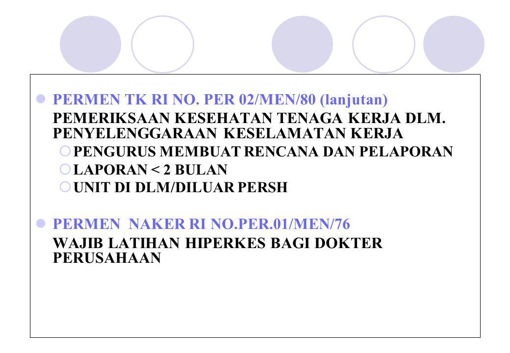 PERMEN TK RI NO. PER 02/MEN/80 (lanjutan)