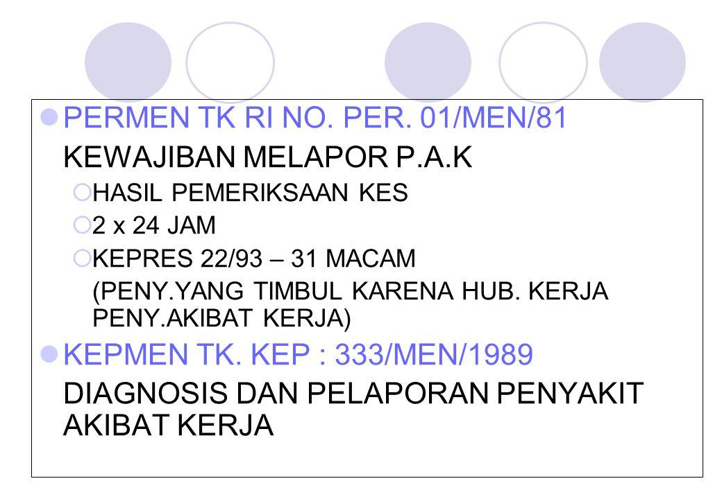 PERMEN TK RI NO. PER. 01/MEN/81 KEWAJIBAN MELAPOR P.A.K