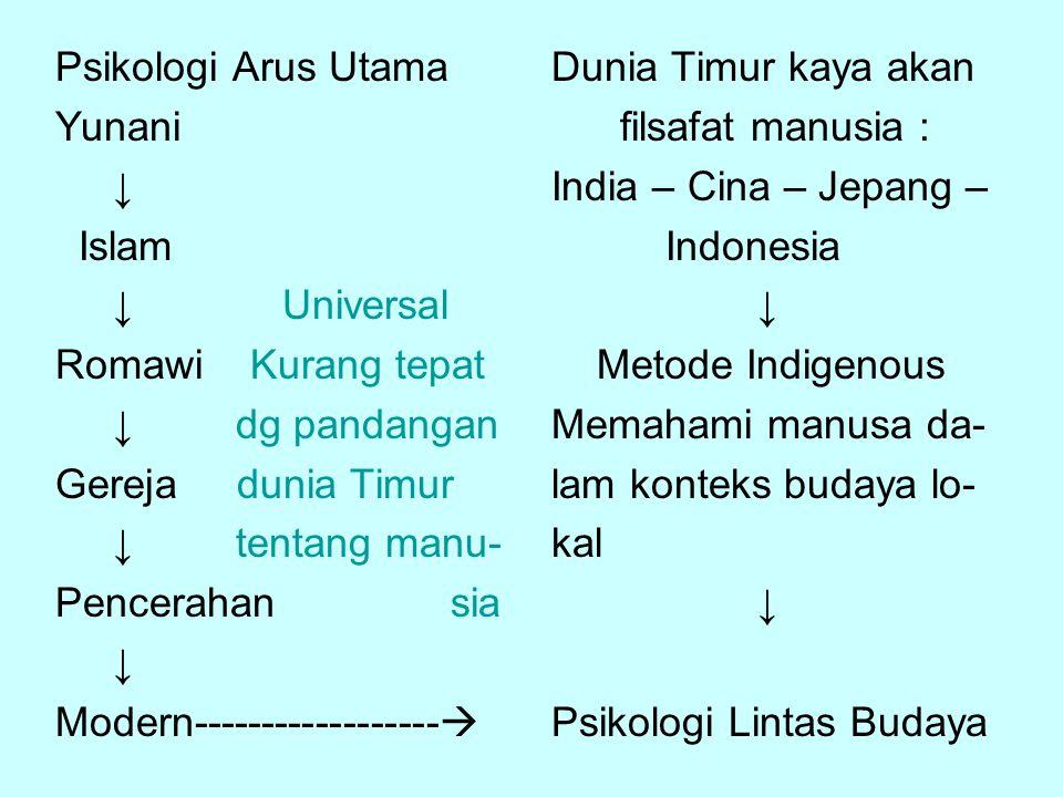 Psikologi Arus Utama Yunani. ↓ Islam. ↓ Universal. Romawi Kurang tepat. ↓ dg pandangan.