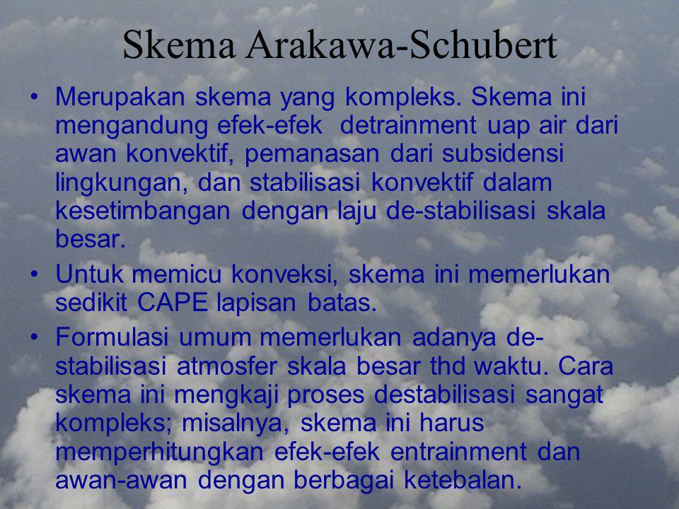 Skema Arakawa-Schubert