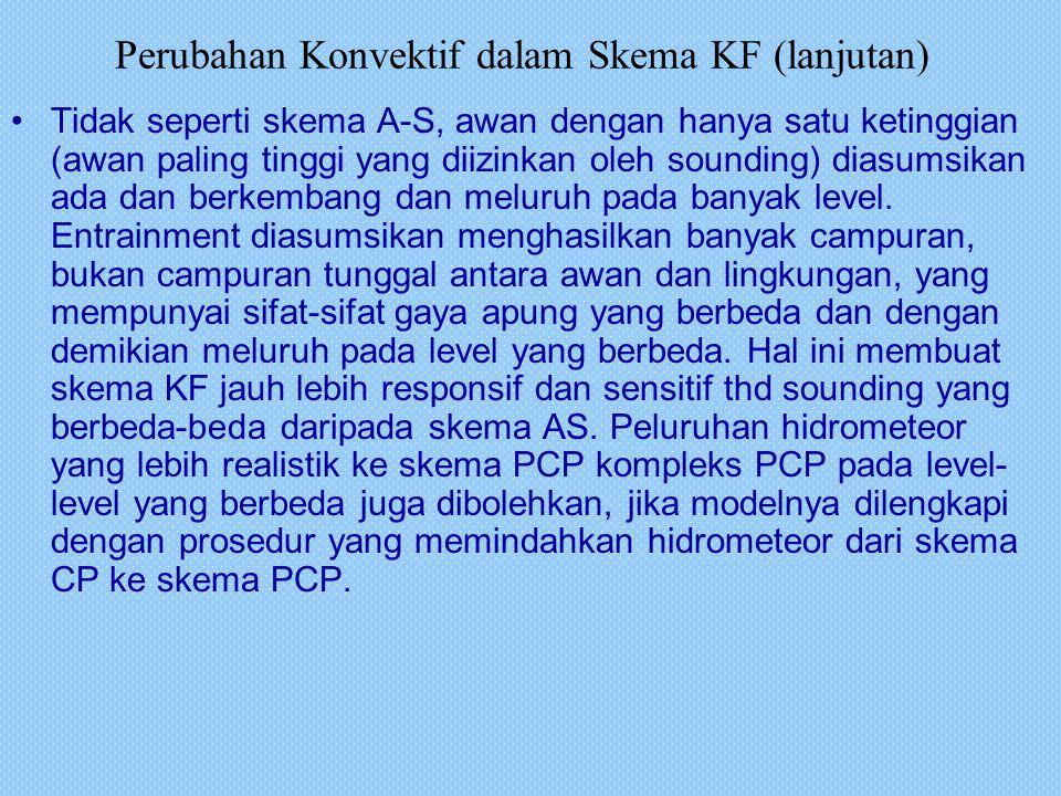 Perubahan Konvektif dalam Skema KF (lanjutan)
