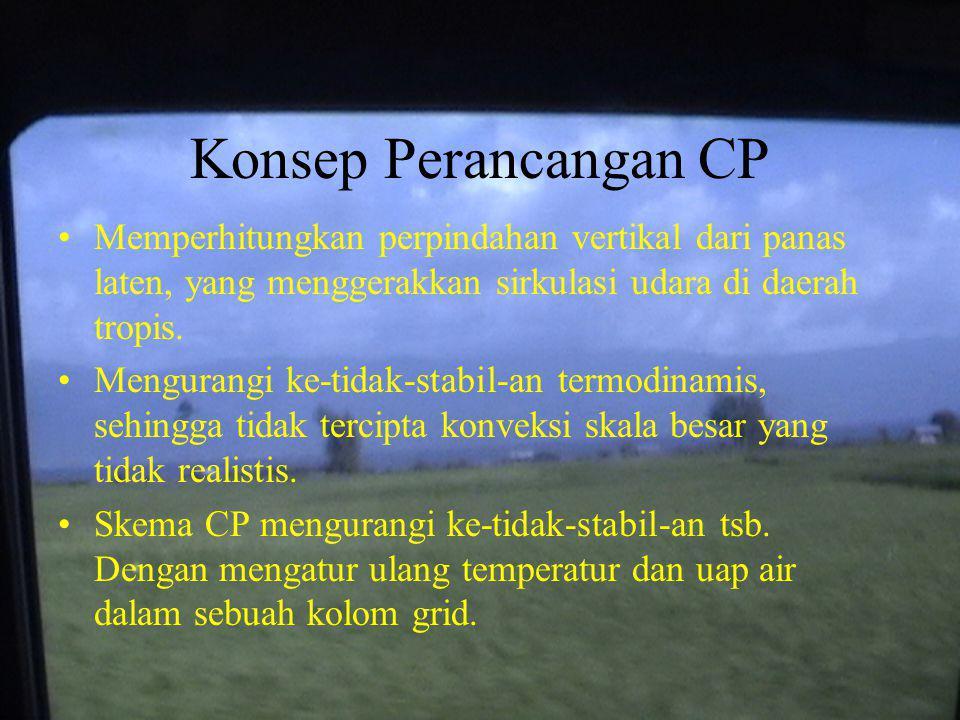 Konsep Perancangan CP Memperhitungkan perpindahan vertikal dari panas laten, yang menggerakkan sirkulasi udara di daerah tropis.