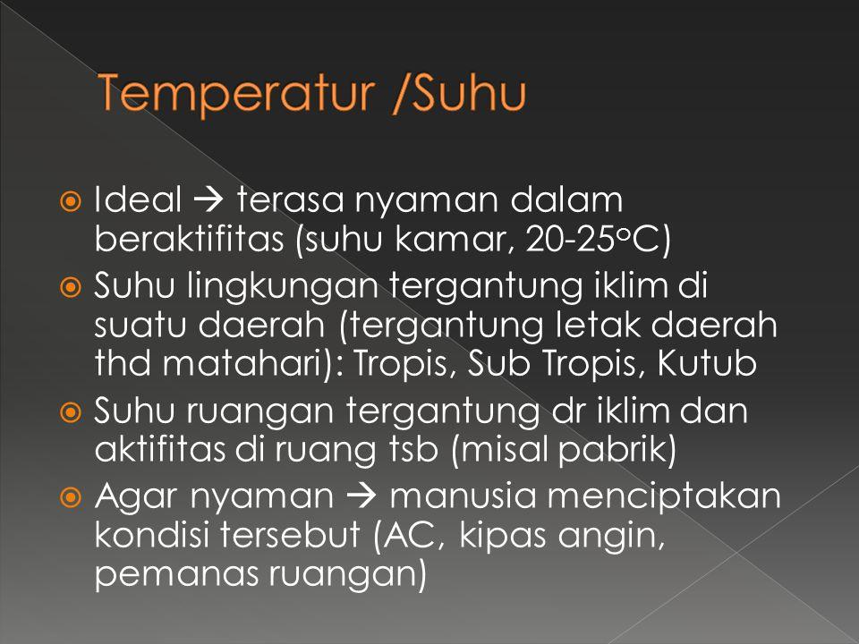 Temperatur /Suhu Ideal  terasa nyaman dalam beraktifitas (suhu kamar, 20-25oC)