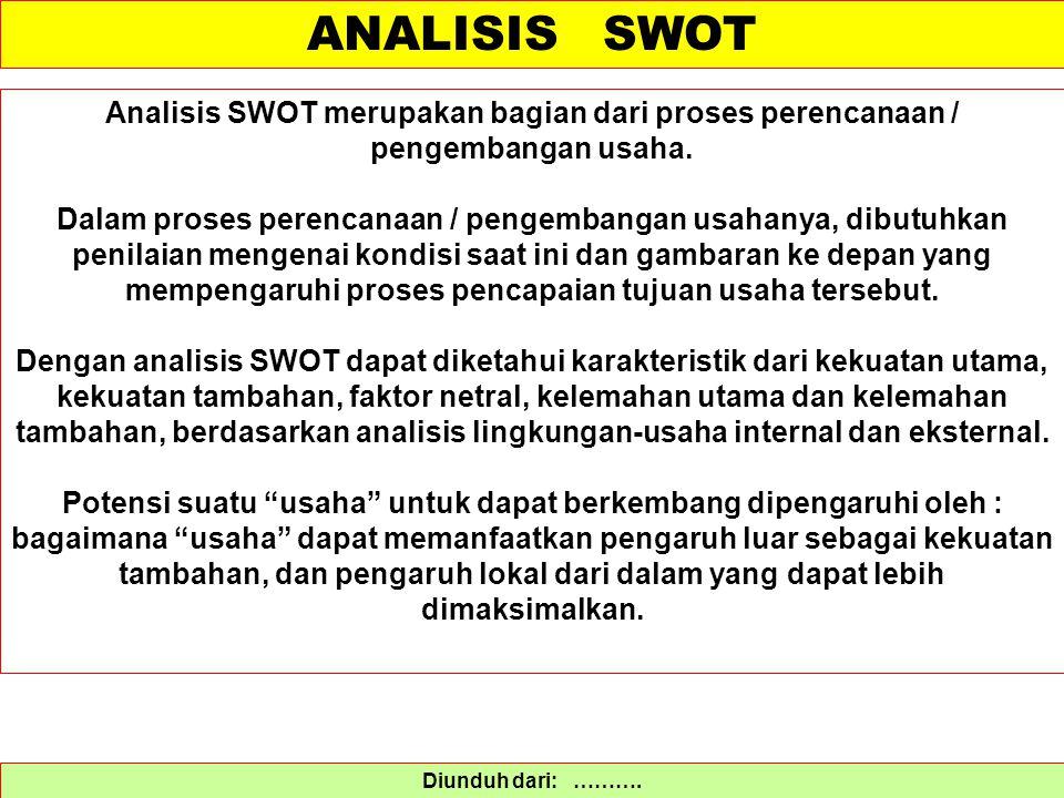 ANALISIS SWOT Analisis SWOT merupakan bagian dari proses perencanaan / pengembangan usaha.