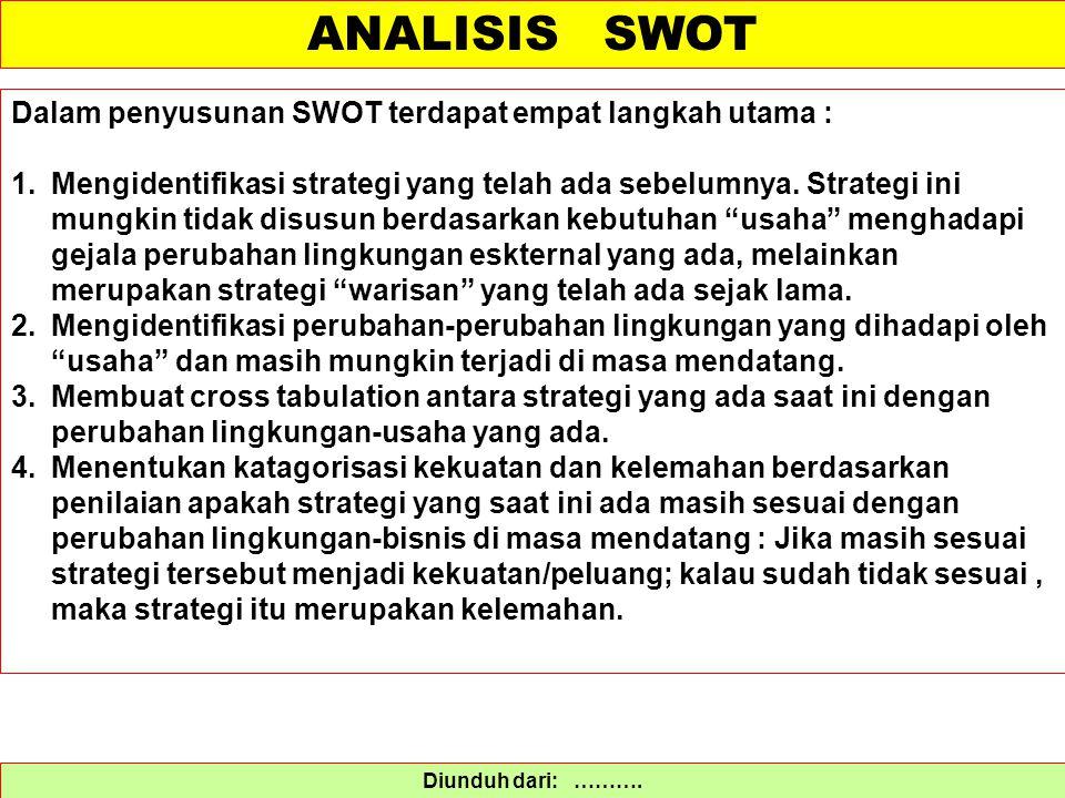 ANALISIS SWOT Dalam penyusunan SWOT terdapat empat langkah utama :