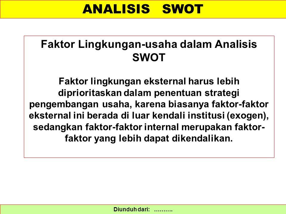 Faktor Lingkungan-usaha dalam Analisis SWOT