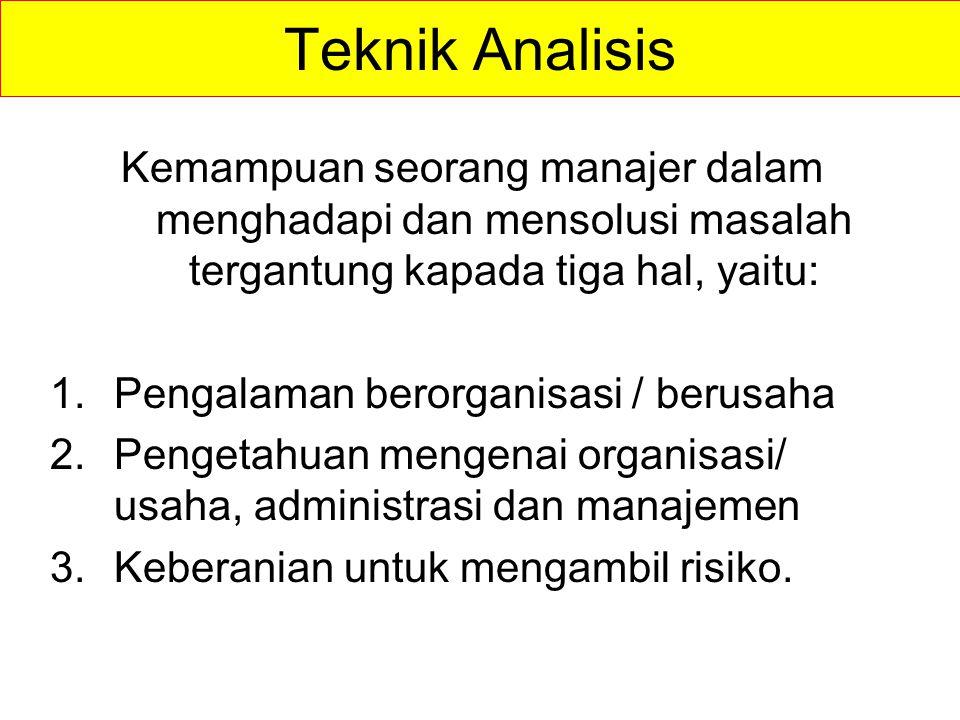 Teknik Analisis Kemampuan seorang manajer dalam menghadapi dan mensolusi masalah tergantung kapada tiga hal, yaitu: