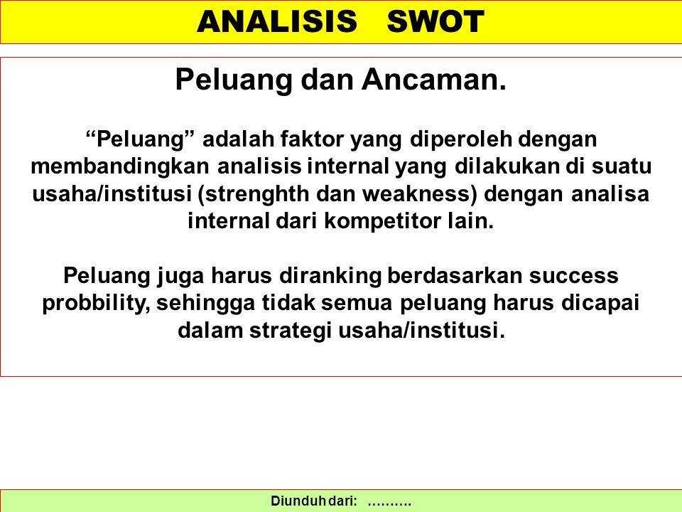 ANALISIS SWOT Peluang dan Ancaman.