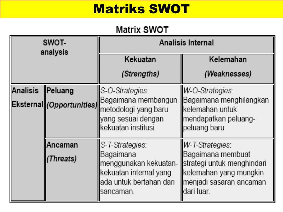 Matriks SWOT
