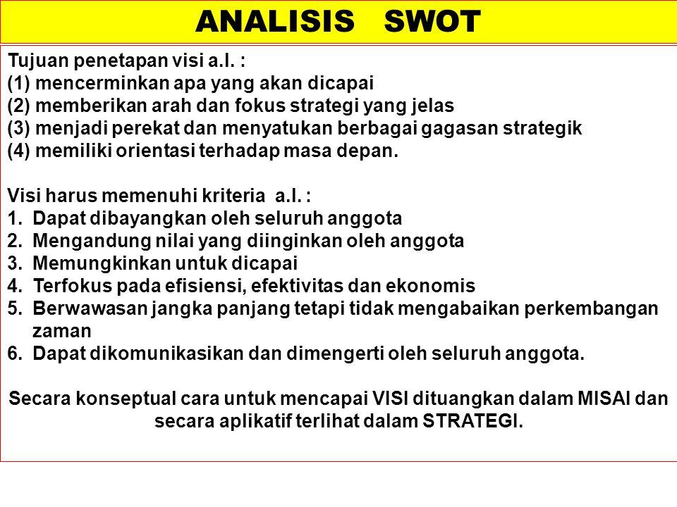 ANALISIS SWOT Tujuan penetapan visi a.l. :