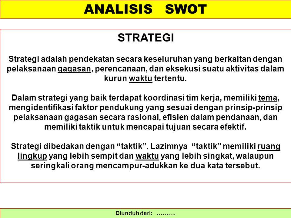 ANALISIS SWOT STRATEGI